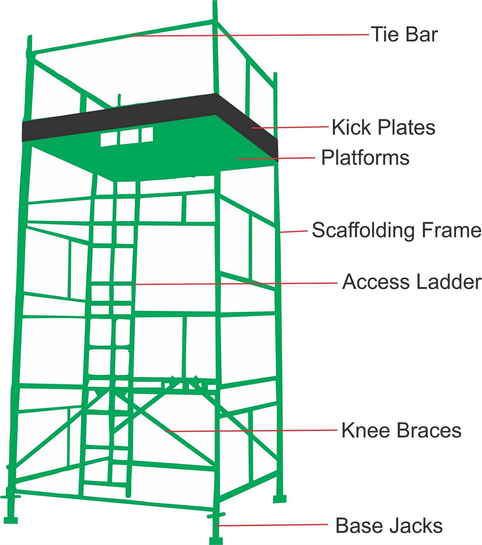 SCAFFOLDING H frames WITH MORE SAFETY ONLY R350 PER FRAME EXCELLENT QUALITY!!