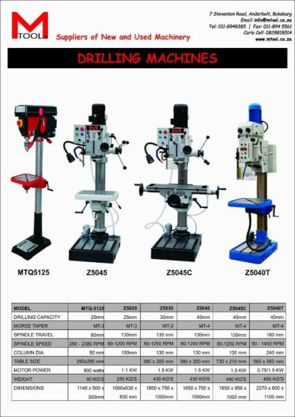 drills from R4000