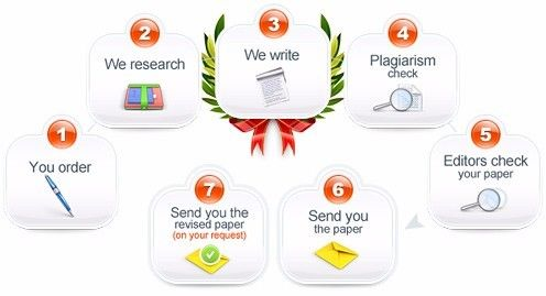 WE PROVIDE ALL ASSIGNMENT AND RESEARCH HELP SERVICES.