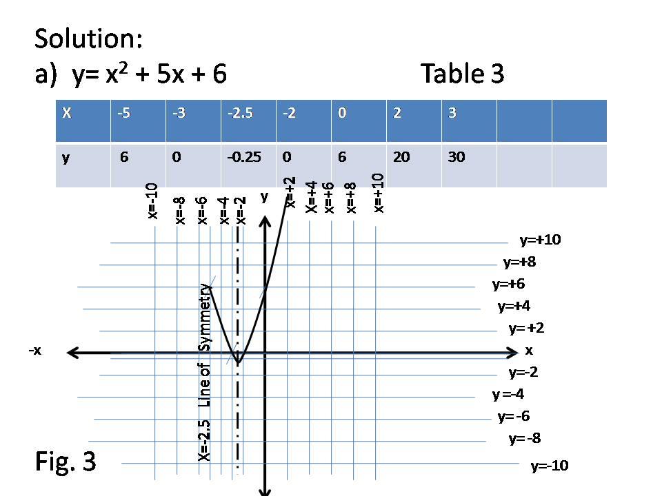 mechanotechnics n5 tutorials and assignments junk mail rh junkmail co za Study Guide Format mechanotechnics n5 study guide pdf