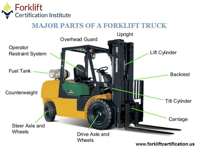 Forklift Certificate Renewal And Training Junk Mail