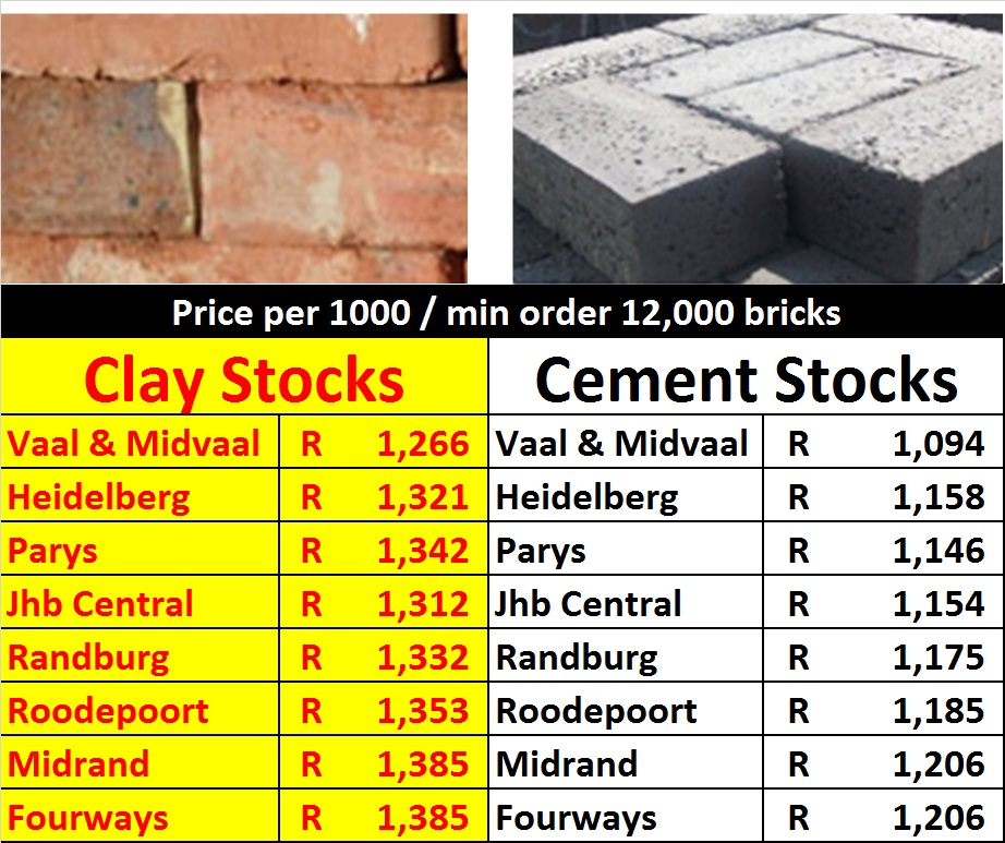 Build It Bricks Prices