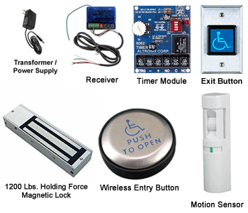 Access Control Systems installations
