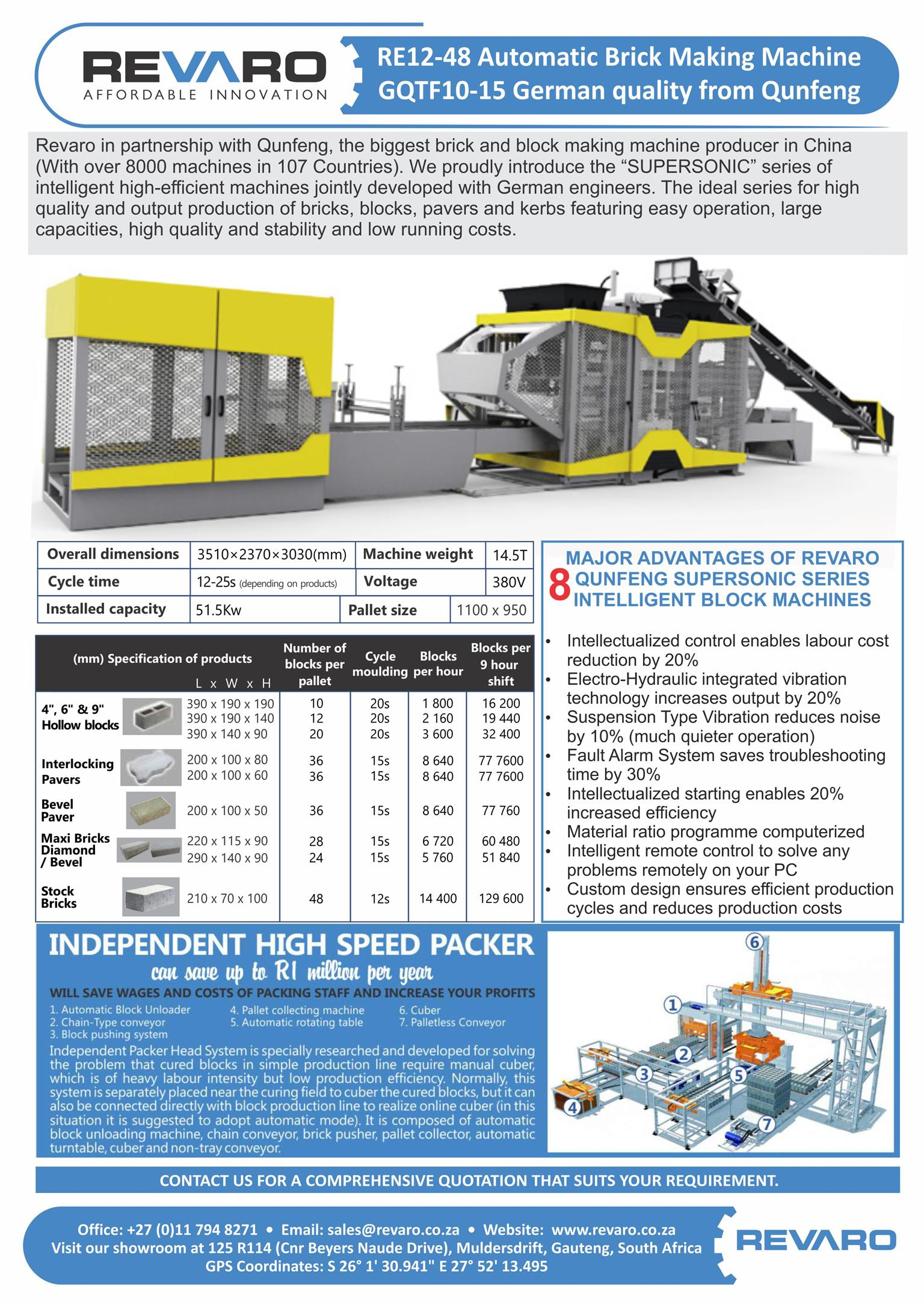 Brick making machine static hydraulic state of the art