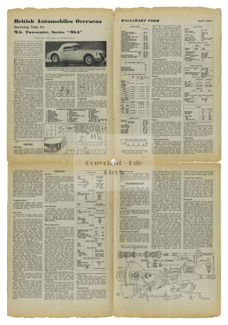 Classic Cars MG