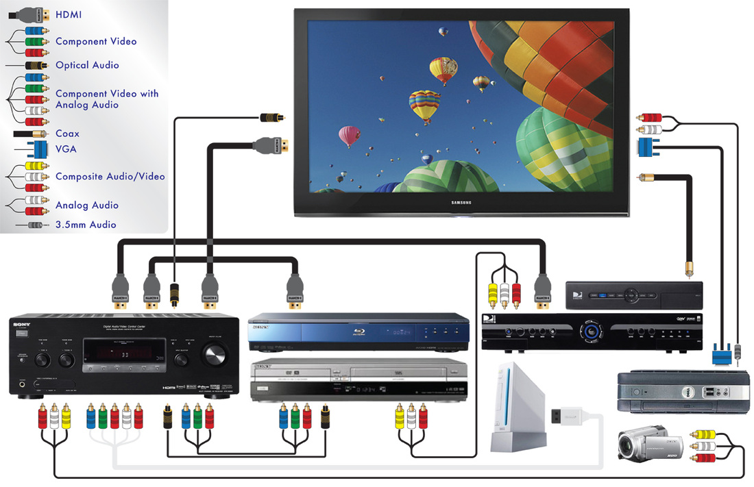 dstv installers same day cape town fresnaye call atlantic seaboard call 0835063869   Junk Mail